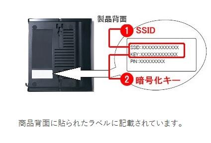Wi-FiルーターにSSIDとKEYのラベル